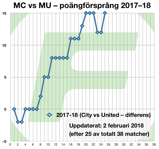 20180202-pl-omg25-united-city-differens